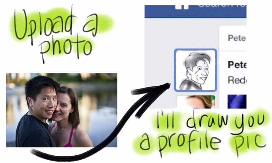 profilepicart.com